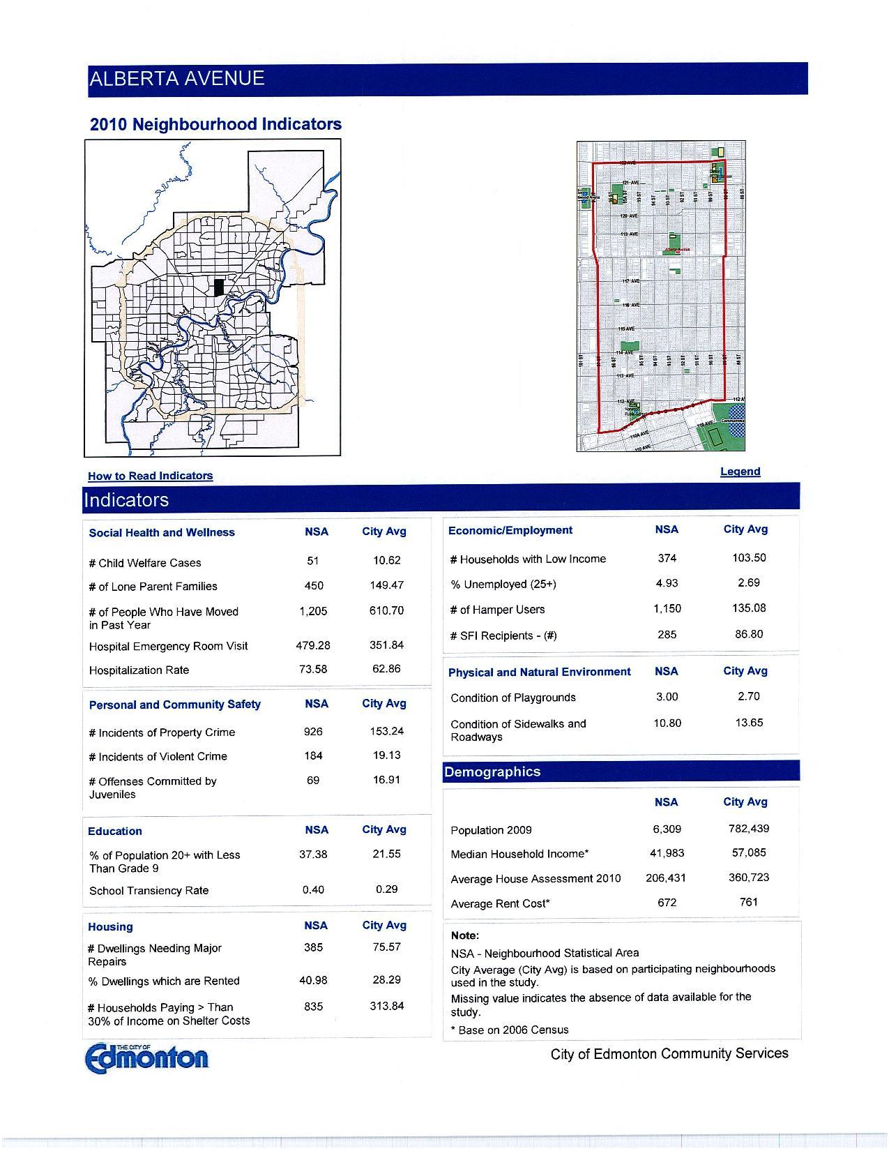 Alberta Avenue statistics
