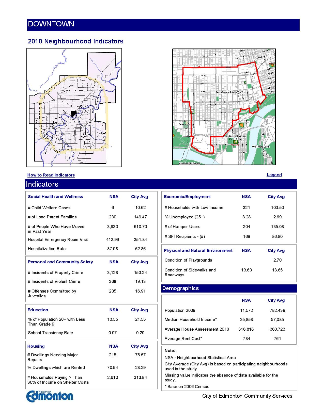 Downtown Edmonton stats