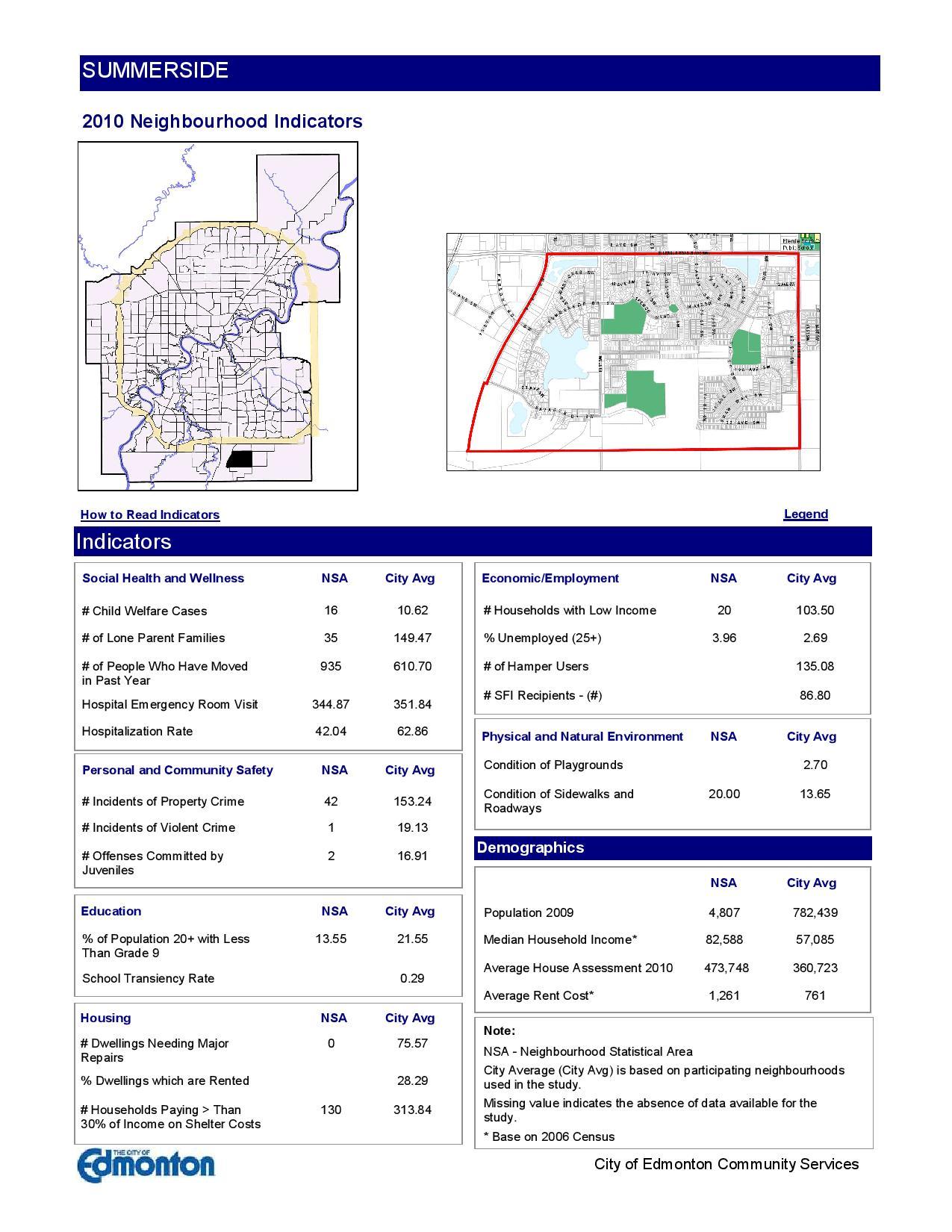 Summerside Edmonton neighbourhood statistics