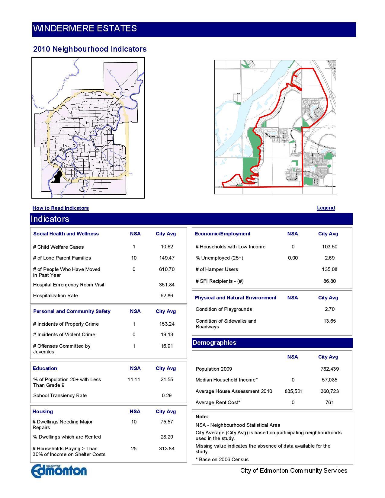 Windermere Edmonton statistics